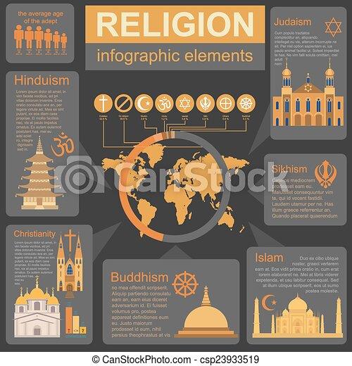 宗教, infographics - csp23933519