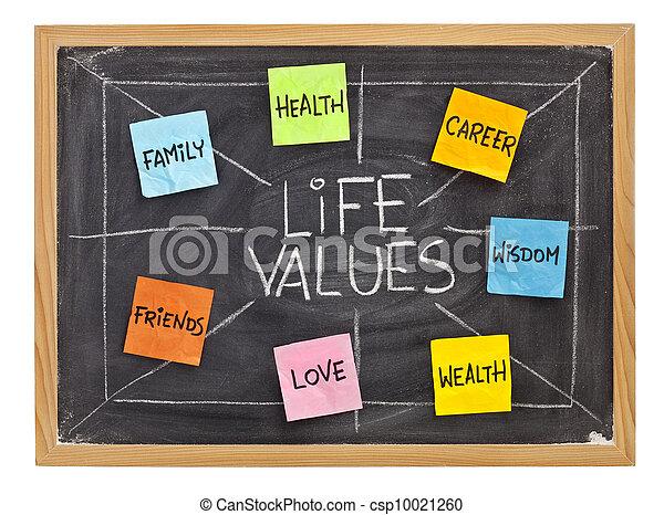 生活, 黒板, 価値, 概念 - csp10021260