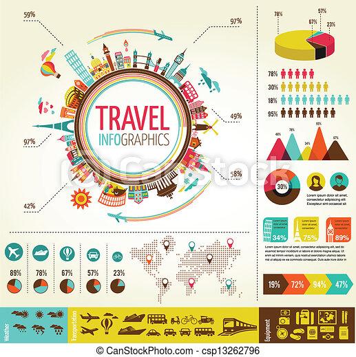 要素, データ, 旅行 アイコン, infographics, 観光事業 - csp13262796