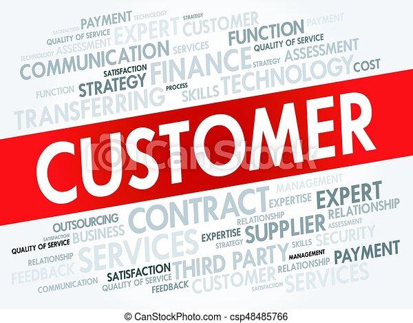 顧客, 概念, 単語, 雲, タグ - csp48485766