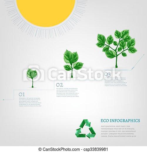 bio, 木, infographics - csp33839981