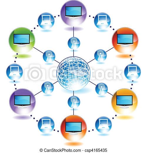 tv, 平らなスクリーン - csp4165435
